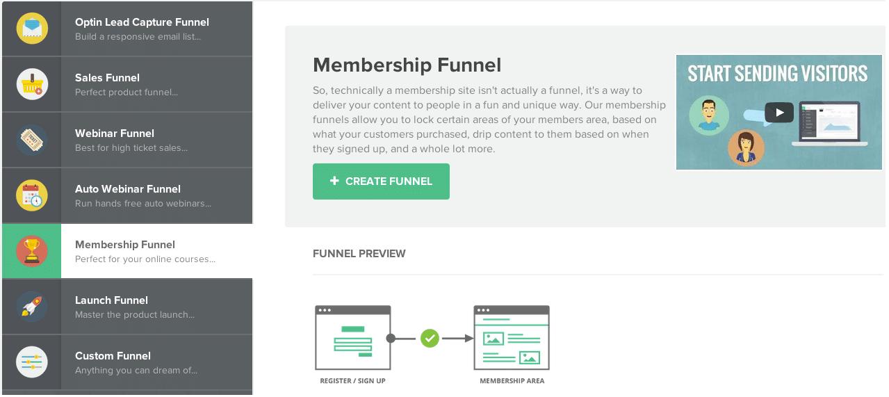 membership site clickfunnels