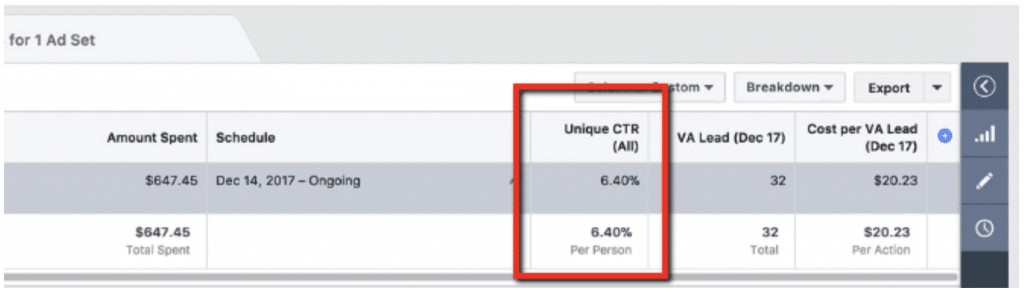 facebook ad click-through-rate